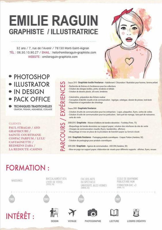 curriculum diseñador de moda